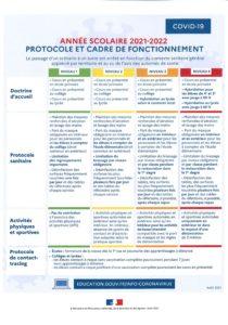 synthèse des mesures sanitaires